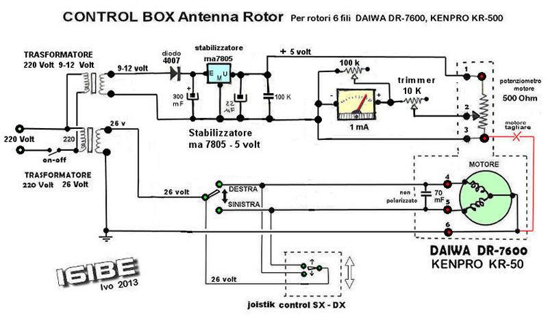 control box antenna rotator rotor daiwa kenpro i6ibe ivo