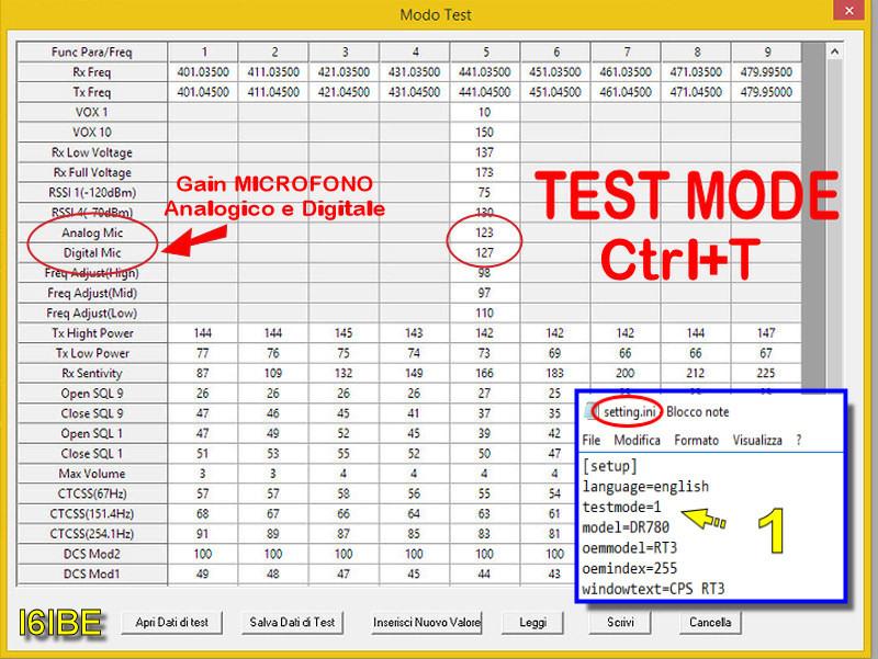 RTX digitale portatile Retevis RT3 DMR tyera DM380 I6IBE Ivo