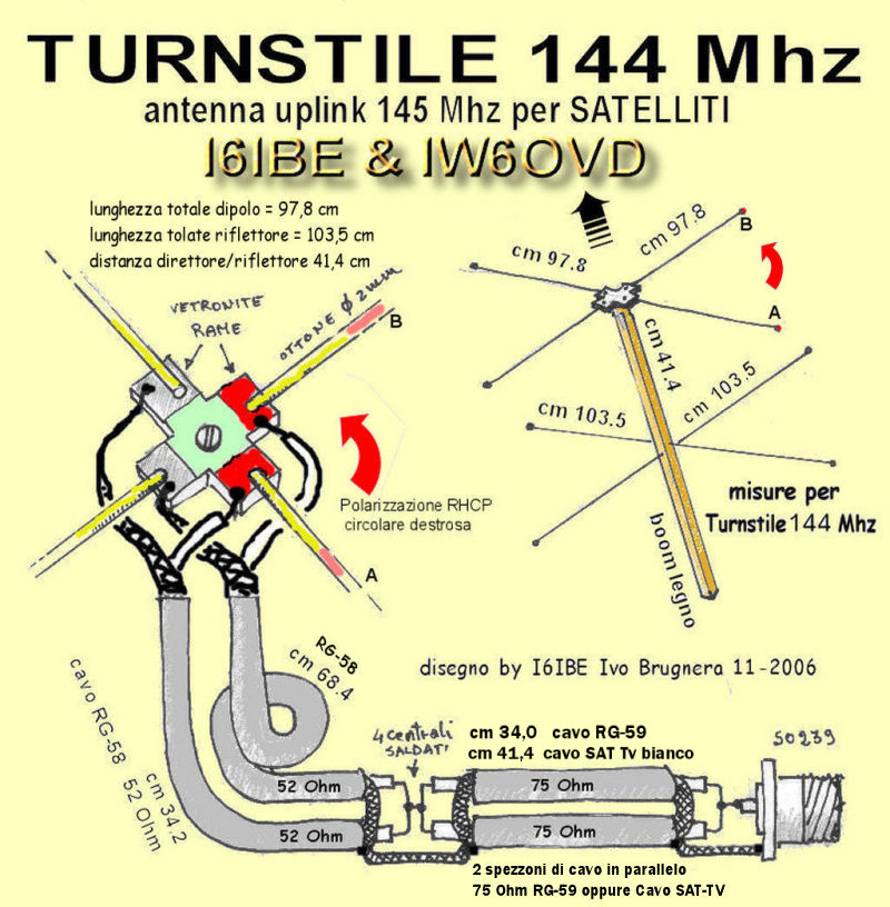 Antenna For Turnstile 144 Mhz I1wqrlinkradio Com