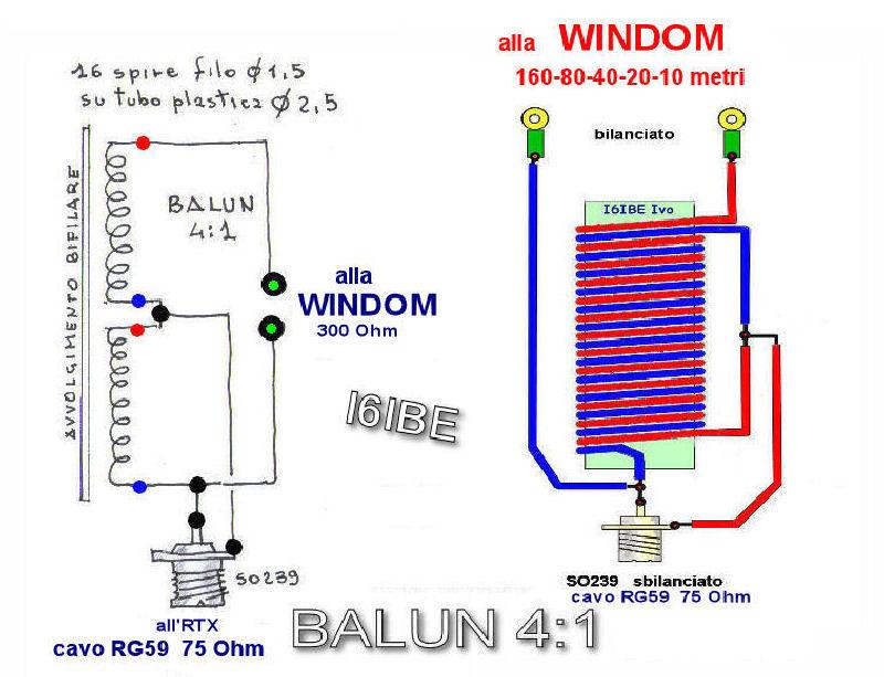 Magnetic Balun Un Un Antenne: WINDOM Antenna 160/