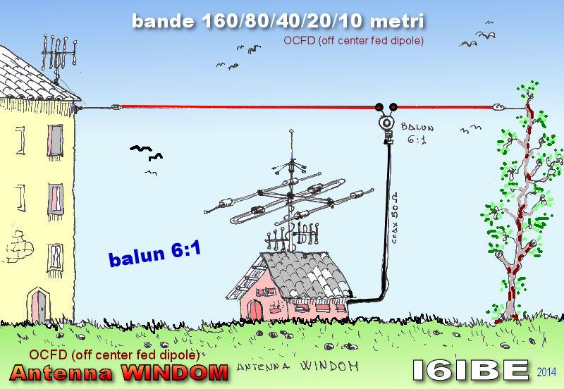 WINDOM antenna 160/